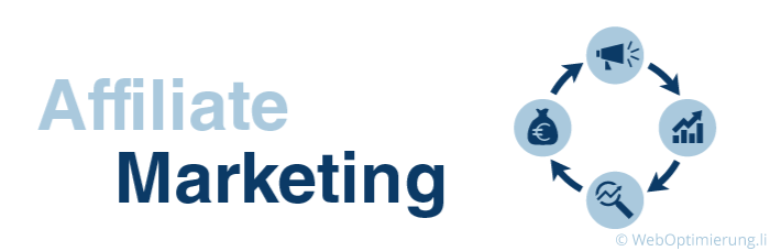 Grafik mit dem Schriftzug Affiliate Marketing